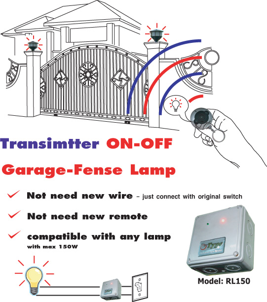 RL150 ON-OFF Garage Light